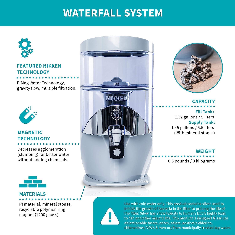 Sistema de agua de cascada Nikken PiMag: Amazon.es: Hogar