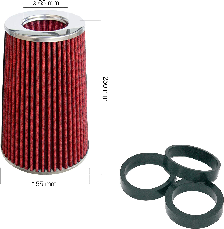 Simoni Racing FSR//UF Double Cone Filter