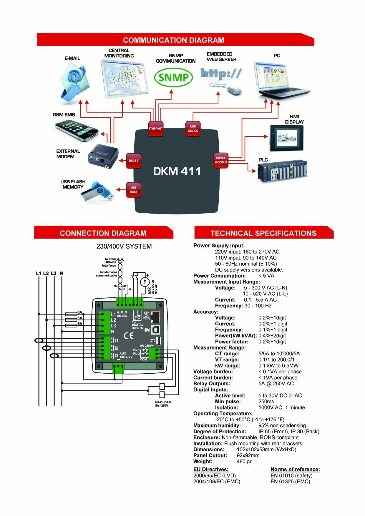 DATAKOM DKM-411 Network Analyser Multimeter Panel, Ethernet, USB-H, USB-D, RS485, RS232, I/O