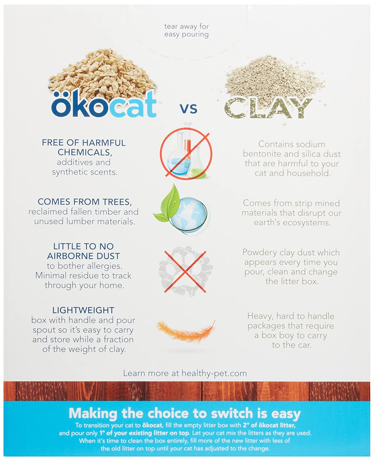 okocat litter reviews