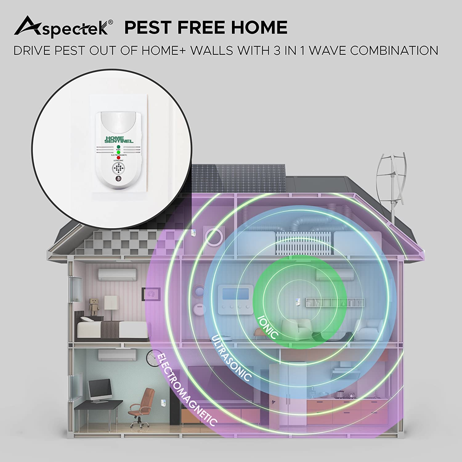 Aspectek - Home Sentinel 5 in 1 Indoor Pest Repeller Ultrasonic