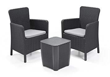 Meubles lounge Trenton Balkon Graphite Allibert style rotin - 3 ...