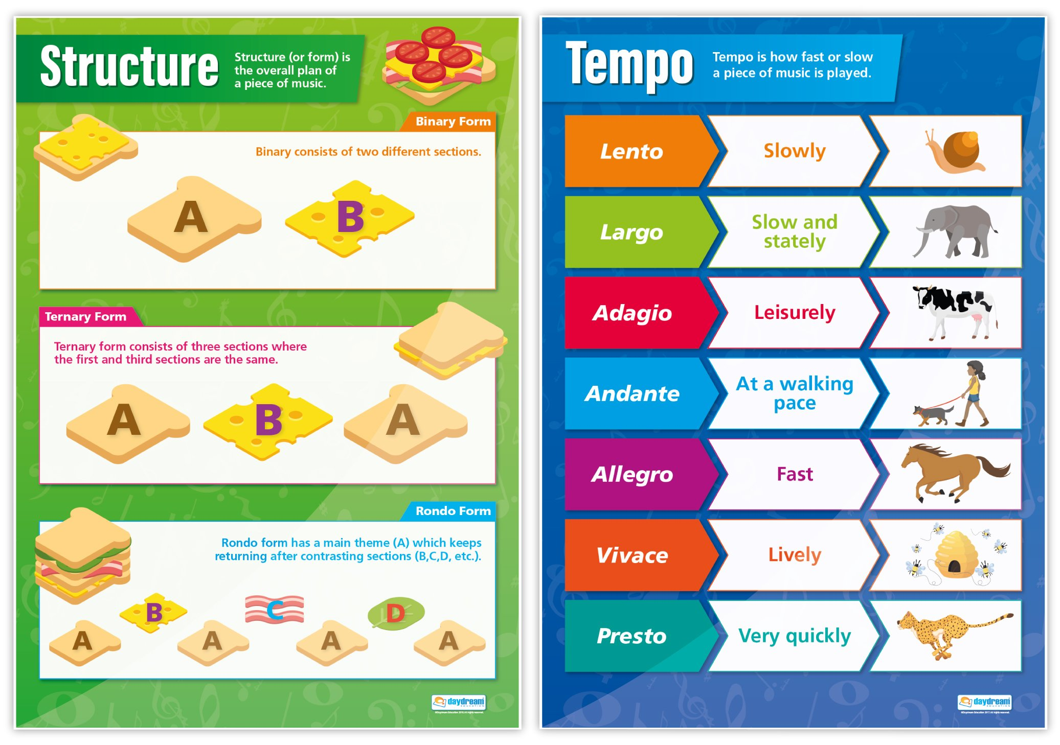 """Musical Elements - Set of 8 Music Posters 