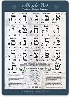 Amazon Com The Complete Hebrew Pronunciation Chart Learn Hebrew With Ease Laminated V 1 Posters Prints