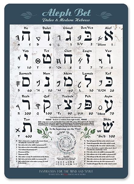 Famoso Hojas De Trabajo Del Alfabeto Hebreo Para Niños Galería ...