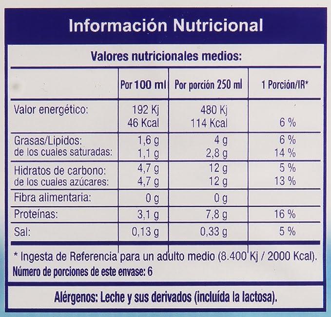 Rio - Leche UHT Semidesnatada - Botella 1,5 L: Amazon.es: Alimentación y bebidas