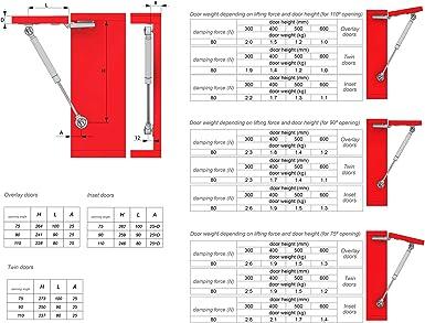 FURNICA 2X Amortiguador de Gas, Potencia de 150N, Resorte de Compresión para Puertas Armario: Amazon.es: Grandes electrodomésticos