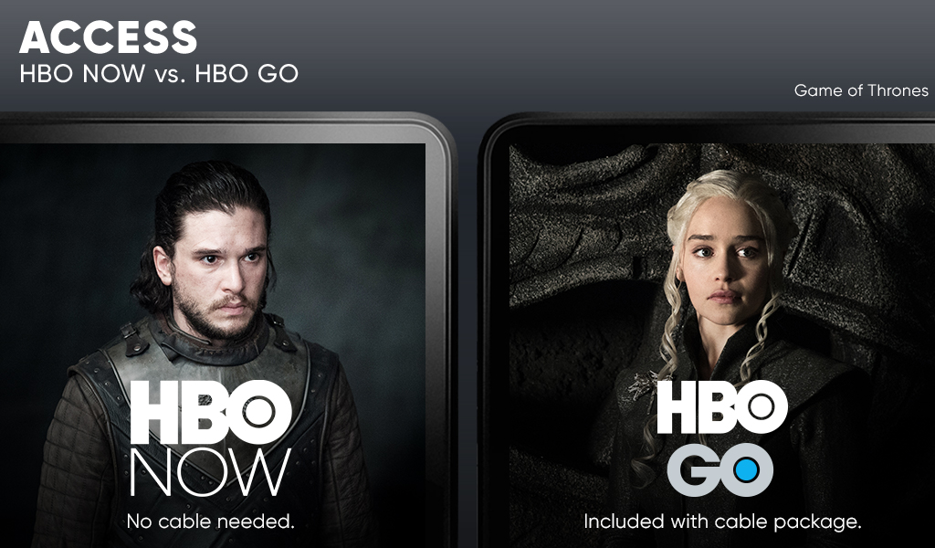 top recent movies on hbo