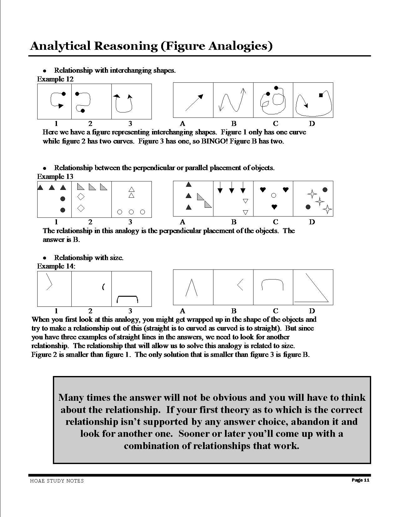 Health Occupations Aptitude Exam Study Notes (HOAE Study Notes):  Amazon.com: Books