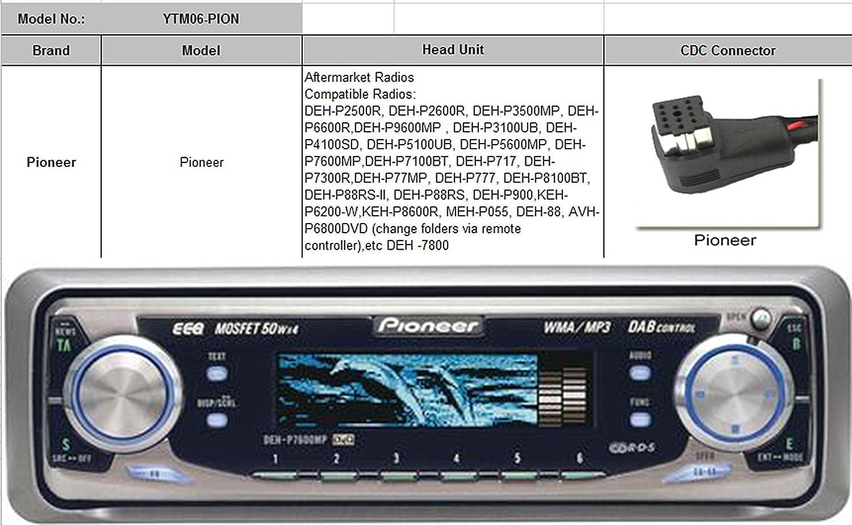 Amazon.com: Stereo AUX Adapter, Digital Car Audio Input ... on