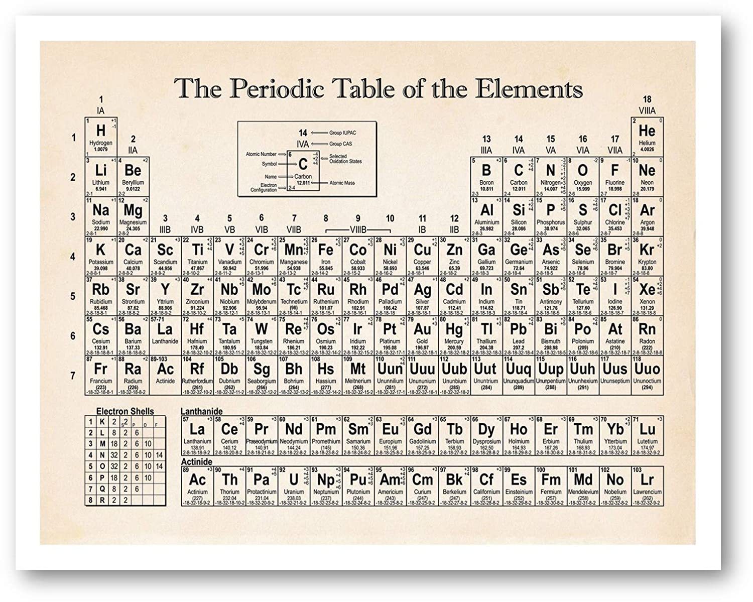 Periodic Table of Elements Vintage Drawing - Classroom, Office, Science Laboratory Decor - Chemistry Lab Artwork - 11 x 14 Unframed Print - Great Gift for Scientists, Teachers, Pharmacists, Geeks