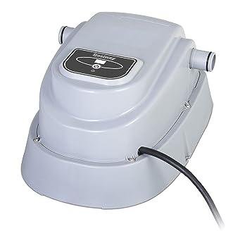 Bestway 58259 - Calentador de agua Eléctrico para Piscinas de hasta 457 cm