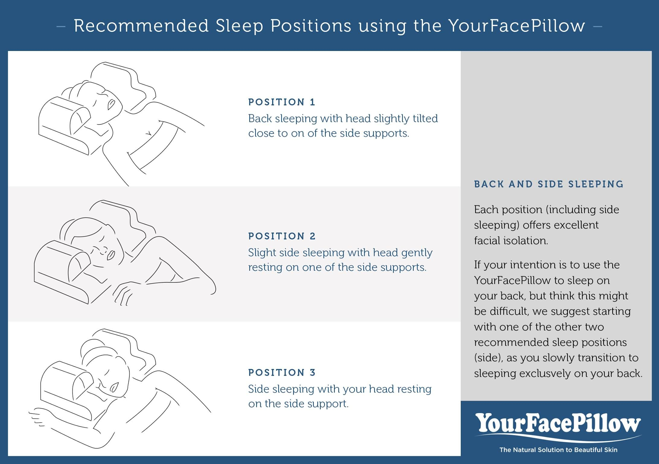 YourFacePillow - Anti Wrinkle | Anti Aging | Wrinkle Prevention | Acne Treatment | Natural Beauty | Back & Side Sleeping Pillow by YourFacePillow (Image #4)
