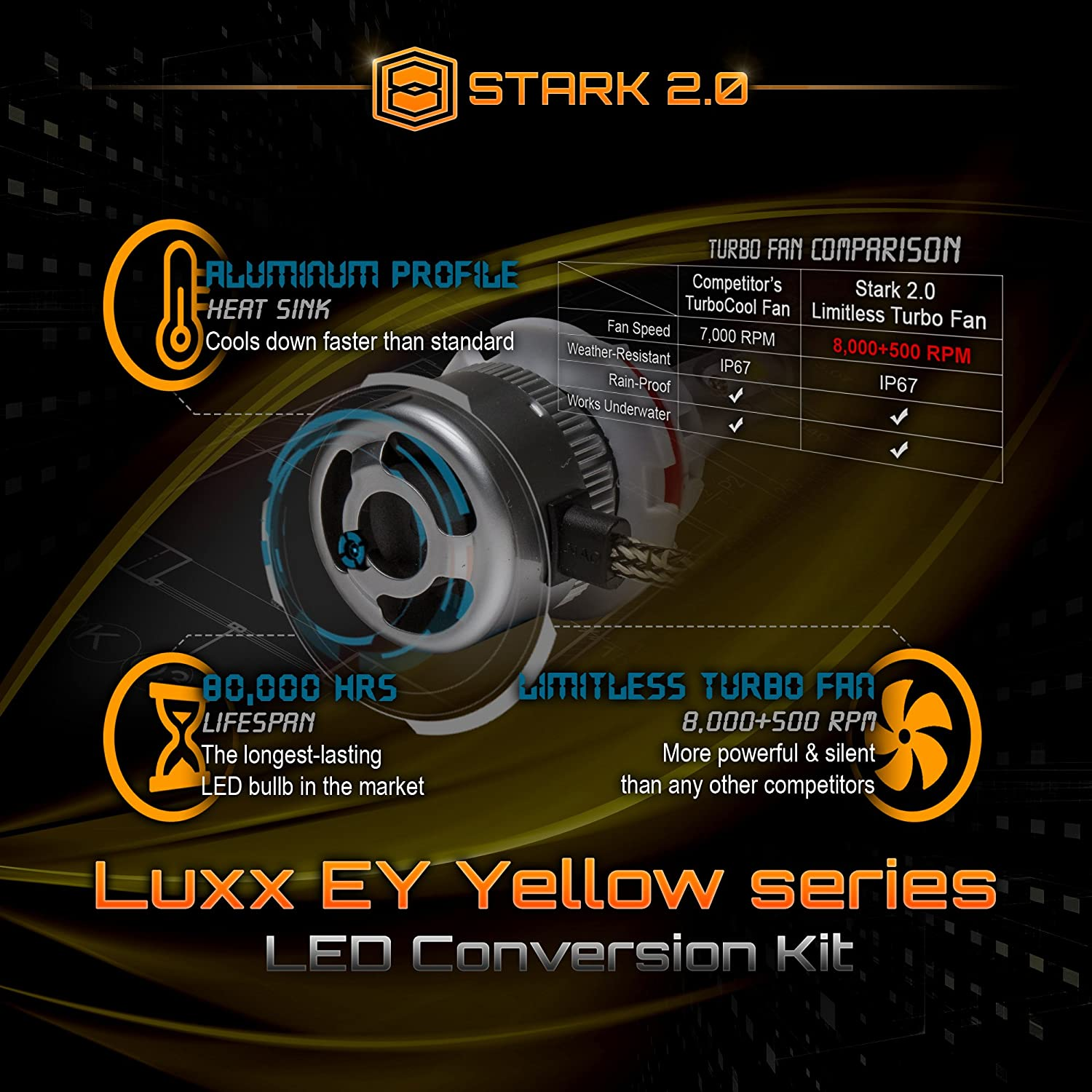 Bright Yellow 3000K 3K Fog Lights 5202//2504 UNV inc 5559076946 Upgraded Stark 8,000 lm 80W All-in-One 360/° LED Kit