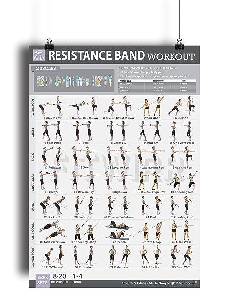 Amazon Resistance Band Tube Exercise Poster NOW LAMINATED