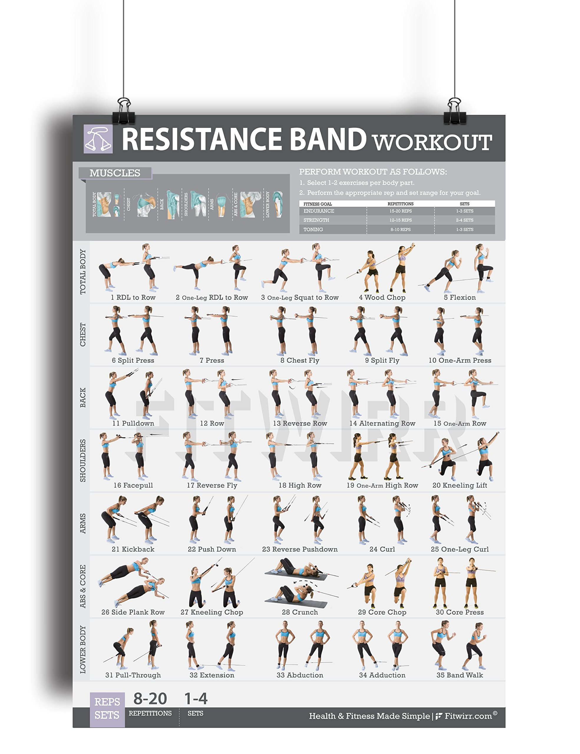 Resistance Band Tube Exercise Poster Now Laminated Total