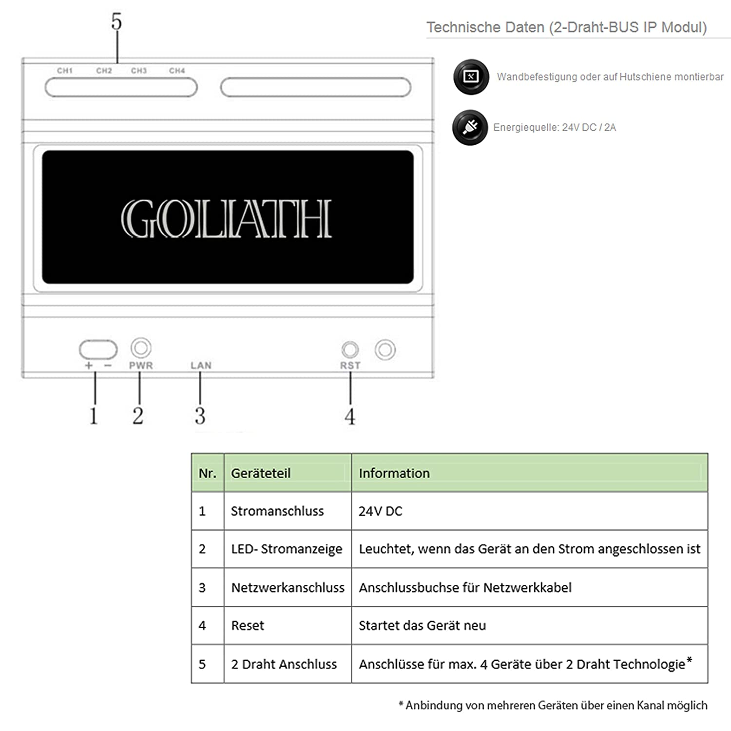 GOLIATH IP 2 Draht Video Türsprechanlage, 1,3 Megapixel Kamera, 3x 7 ...