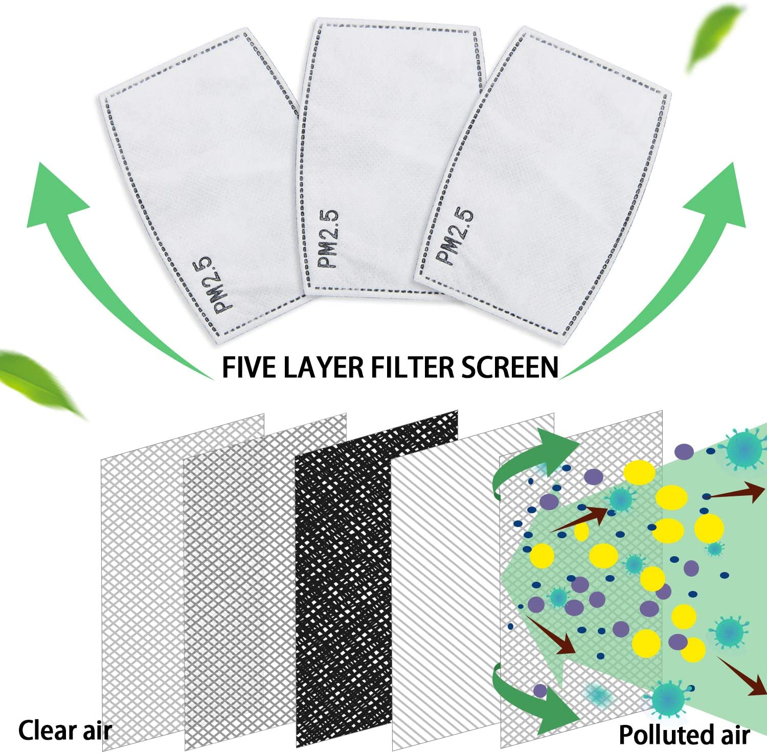 VAPCUFF 80 PCS Carbon Filter PM2.5 Activated Carbon Filter 5 Layers Replaceable Face Filters with Carbon Filter