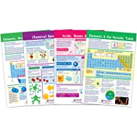 Elements, Mixtures & Compounds Bulletin Board Chart Set (Pack of 4)