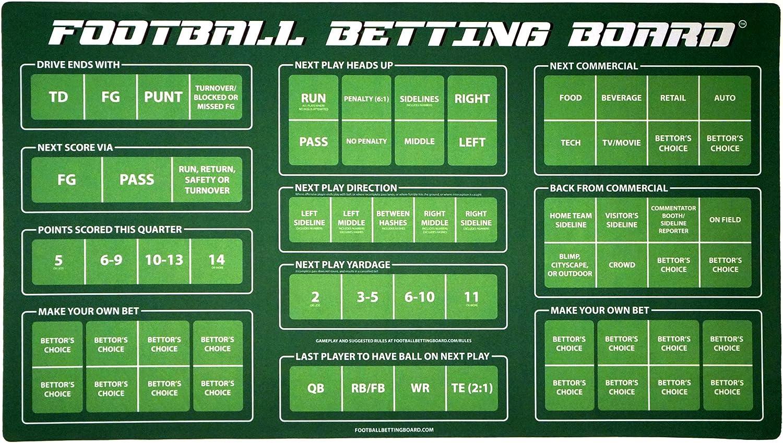 Football board for betting sites huddersfield vs bristol city betting tips