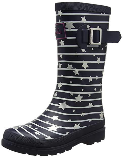 0a76629bdfe085 Joules S Welly