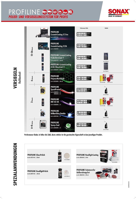 Sonax Profiline Speedprotect 5 Liter Schützendes Schnellfinis Für Neue Neuwertige Oder Mit Einer Politur Aufbereitete Lackoberflächen Art Nr 02885000 Auto