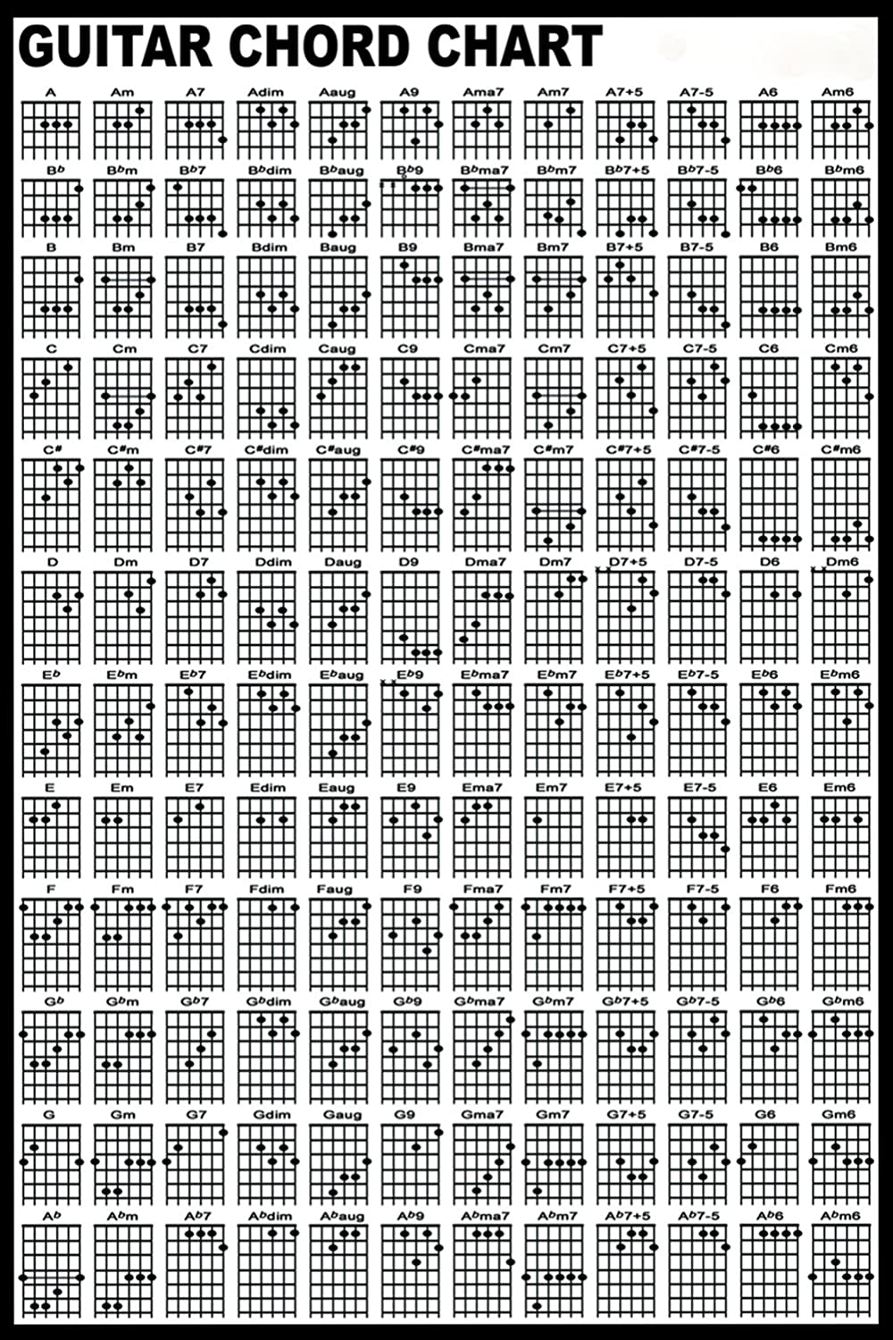 Decorative Chords A7 Guitar Chord Chart Poster Dnoving Stylish Art Print Pattern Wall Inch Posters
