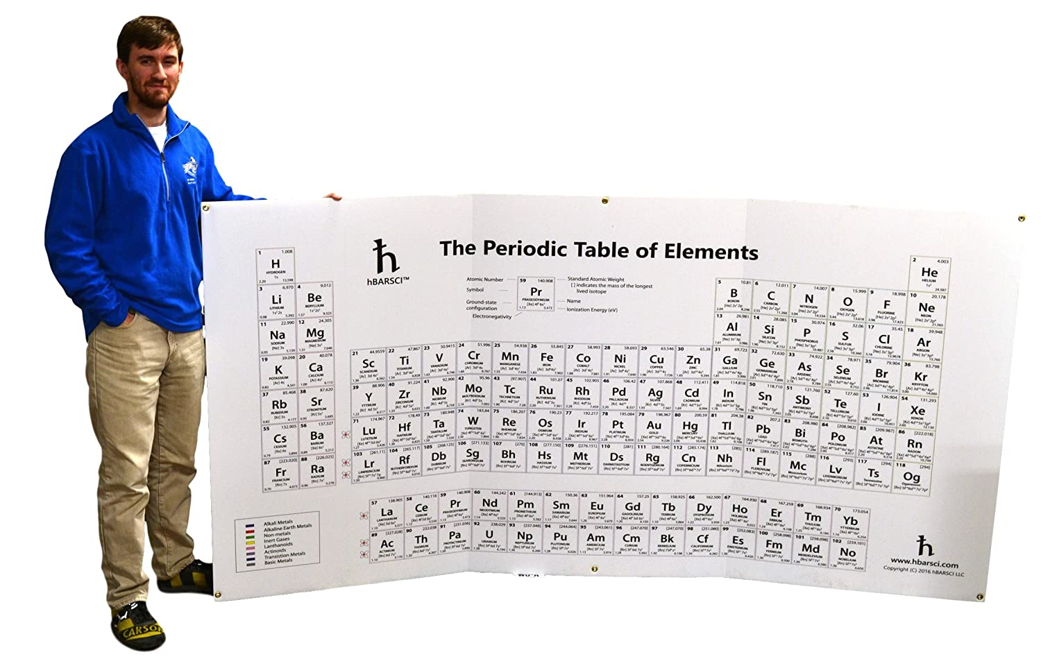 Large Periodic Table Chart (8'x4'), Containing New Elements Discovered Summer 2016 - Corrugated Plastic Board hBARSCI