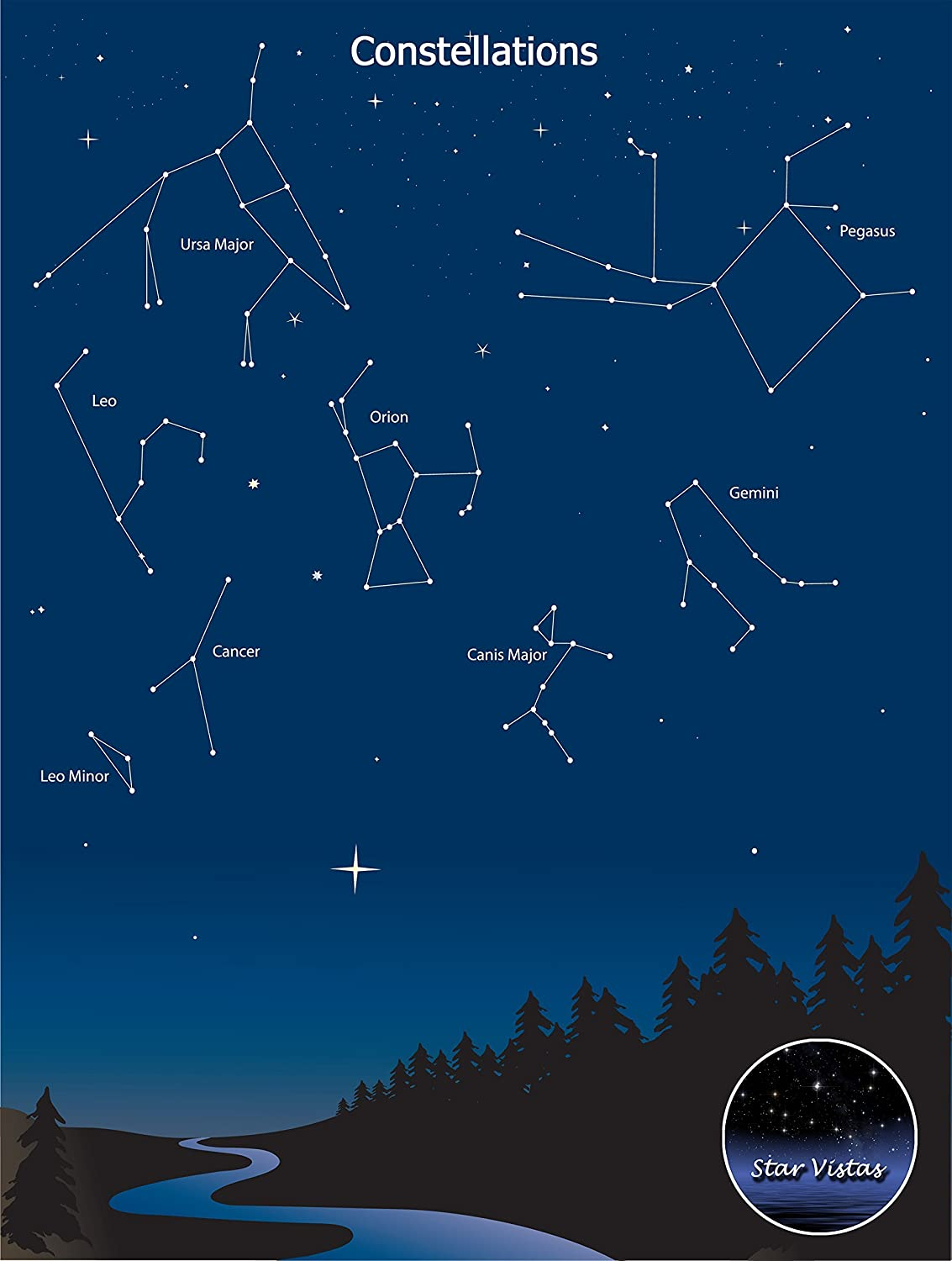 Constellations in the sky for kids for Images of stars for kids