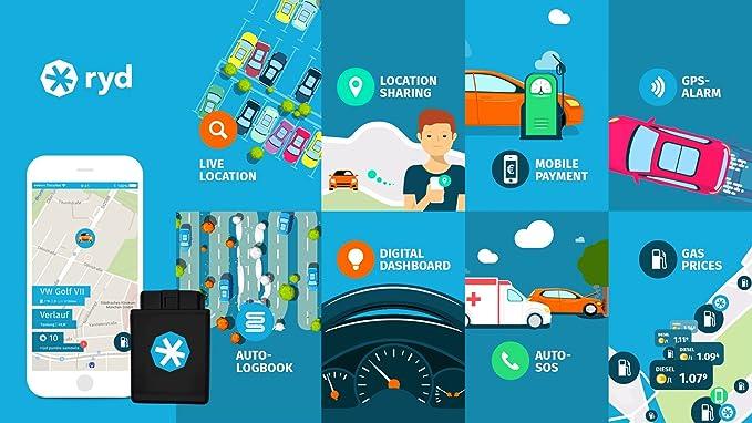 Ryd Obd2 Plug App Incl Sim Card Logbook Car Upgrade To Smart Car Auto