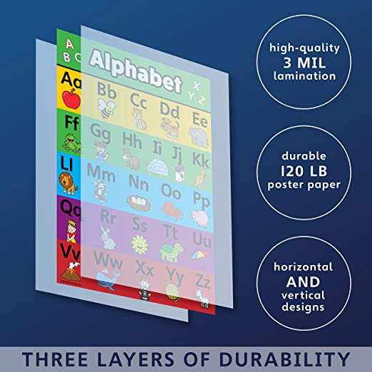 Numbers 1-10 LAMINATED, 18 x 24 3 Pack ABC Alphabet Toddler Educational Charts Colors Poster Set