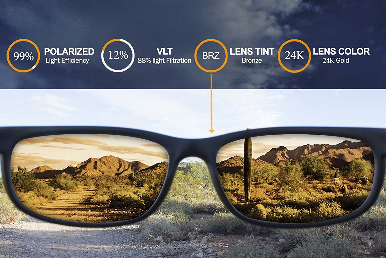 Polarized IKON Replacement Lenses for Costa Del Mar Bloke Sunglasses 12 Colors