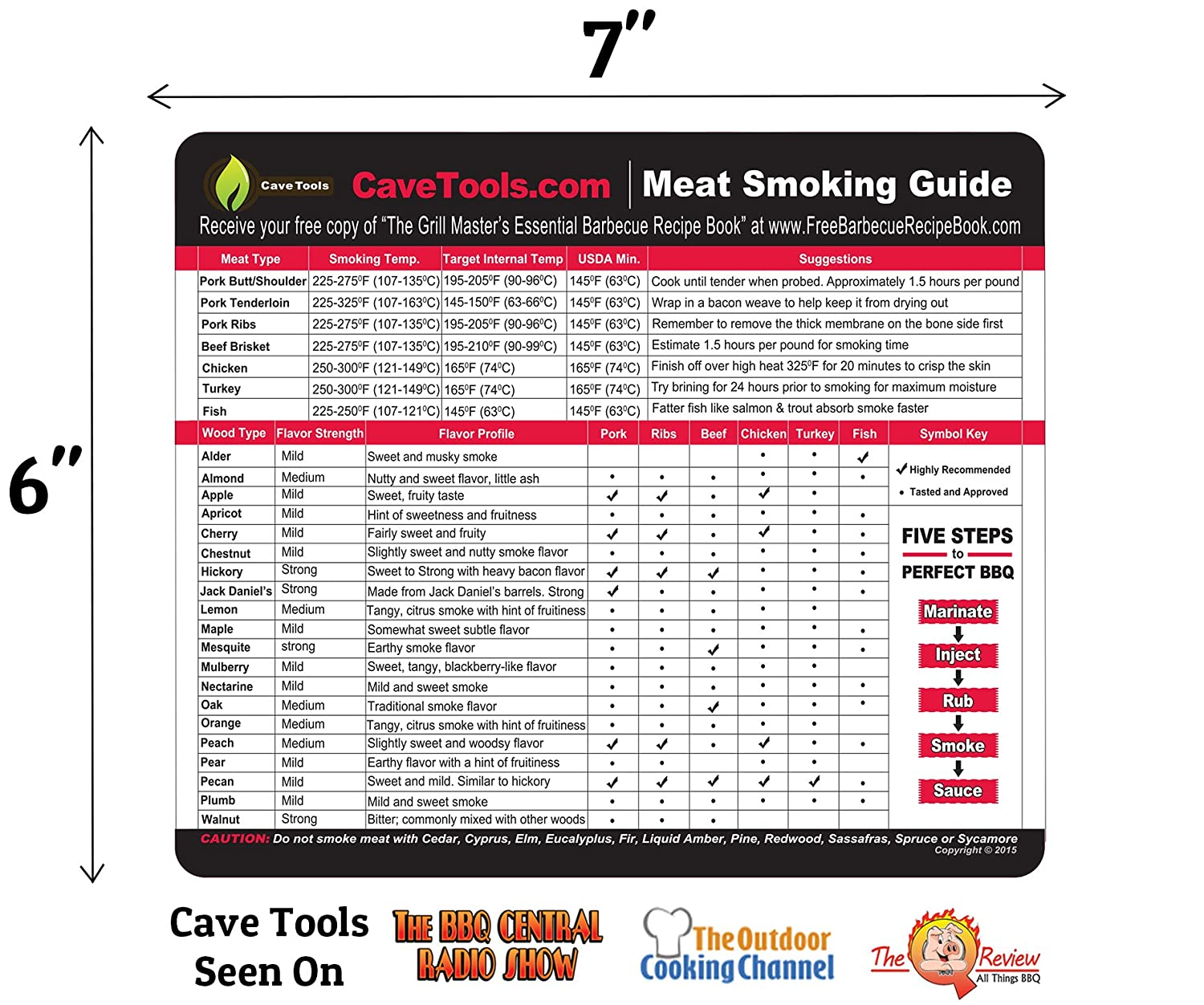 Amazon meat smoking guide best wood temperature chart amazon meat smoking guide best wood temperature chart outdoor magnet 20 types of flavor profiles strengths for smoker box chips chunks log nvjuhfo Images