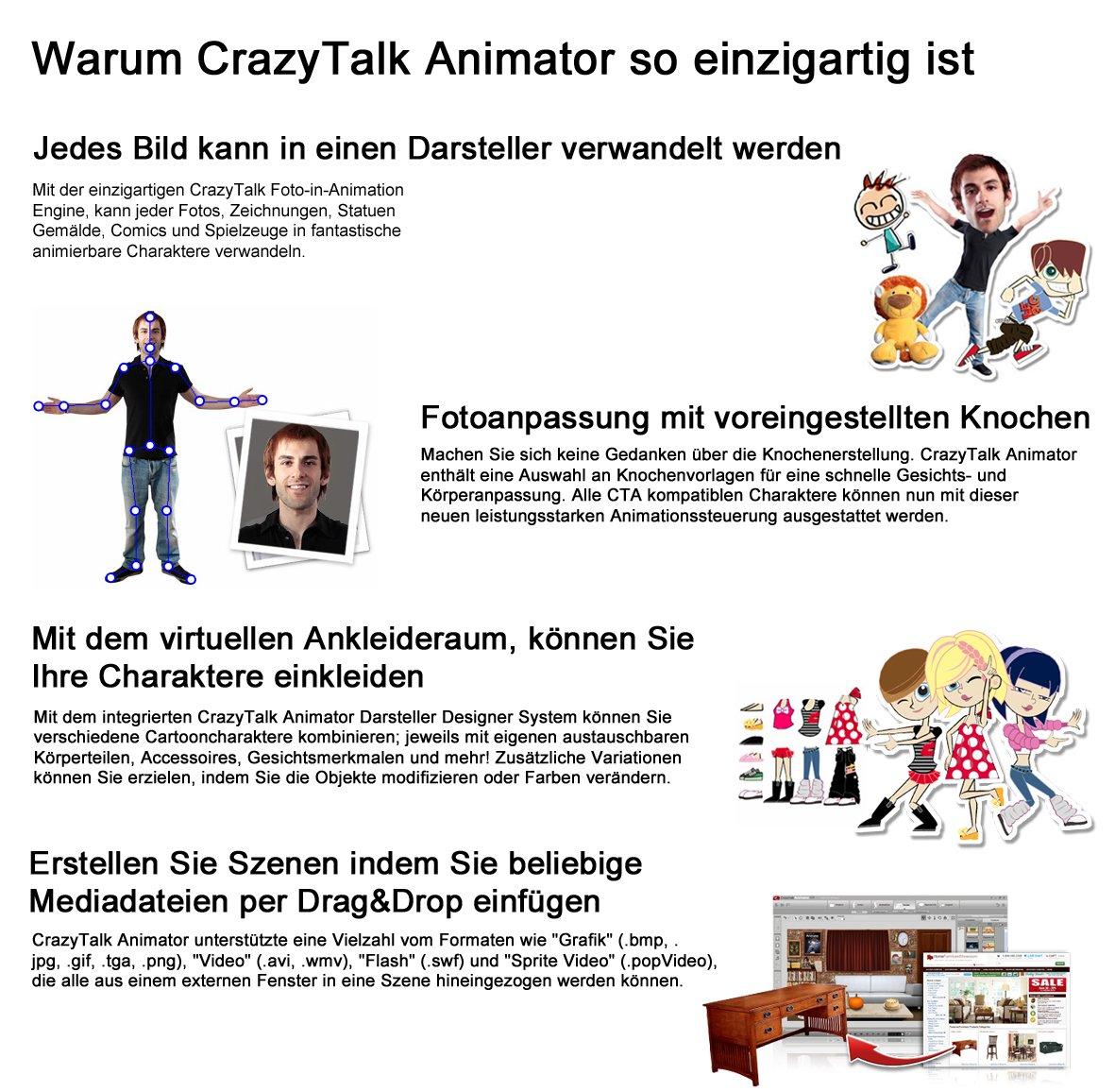 Charmant Externe Körperteile Der Menschlichen Bilder - Anatomie ...