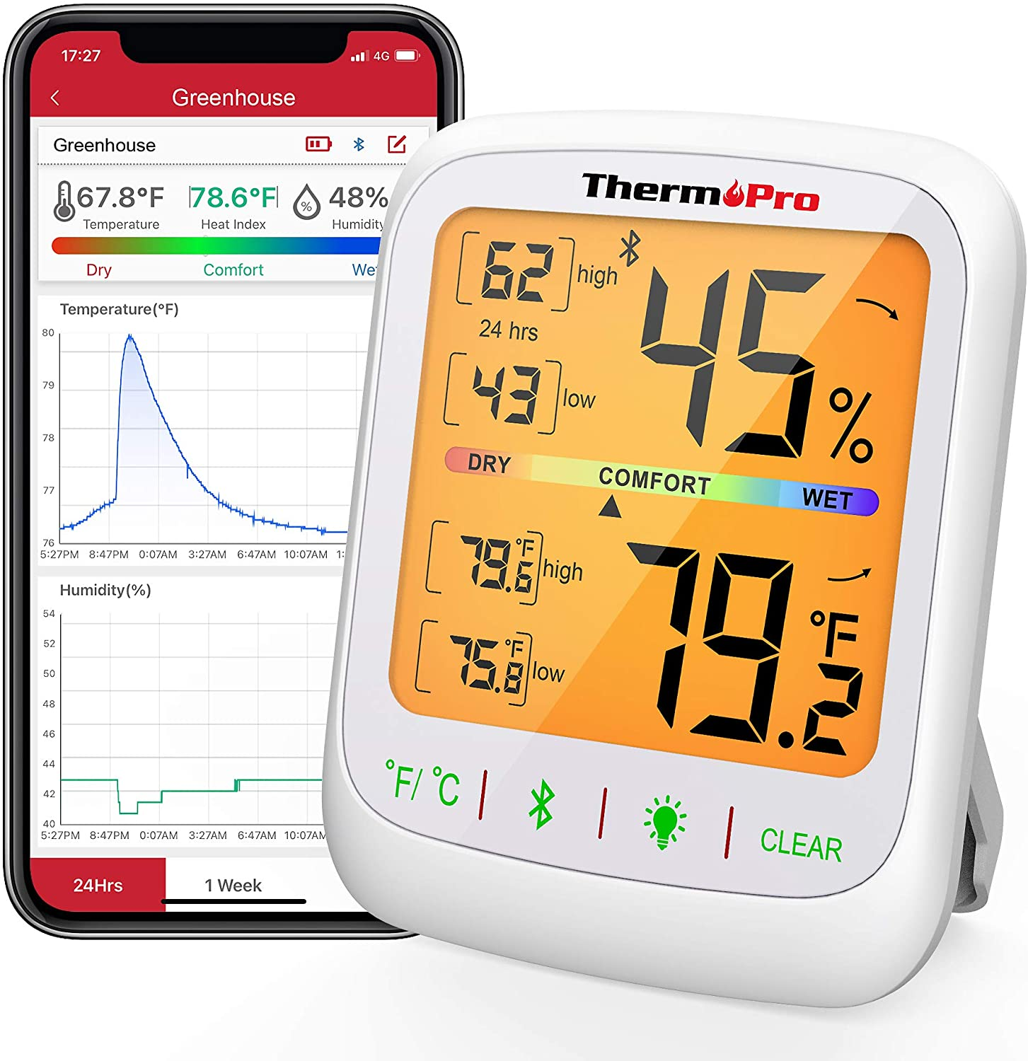 ThermoPro TP59 Wireless Thermometer Hygrometer Bluetooth Digital Indoor Room Thermometer Temperature and Humidity Gauge 260ft Remote Monitor with Smart App Alerts Comfort Indicator HI&LO Records