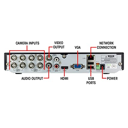 Amazon.com : Defender Sentinel Pro 8CH H.264 Smart Security DVR with 1TB Storage Including 8 Ultra Hi-Res Outdoor Surveillance Cameras, 21113 : Complete ...