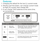 Kastar LCD Dual Fast Charger + BP-U68