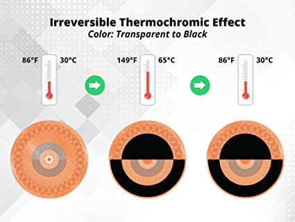 Amazon com: Thermochromic Temperature Activated Ink