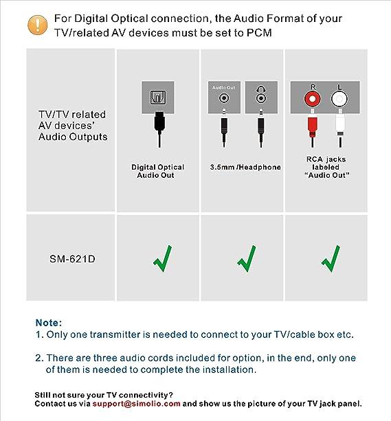 Amazon Simolio Digital Assisted Hearing Lifier Wireless Tv Rhamazon: Av Wiring Diagram Soft At Cicentre.net