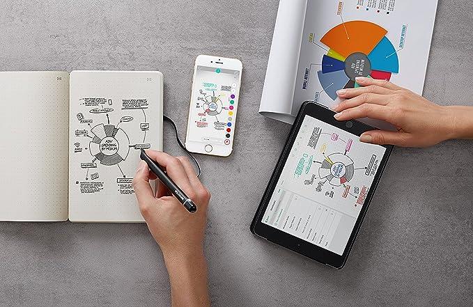Moleskine Smart Writing Set Paper Tablet Notizbuch Und Pen Smartpen Smart Notizbuch Paper Tablet Geeignet Für Die Verwendung Mit Moleskine Pen Gepunktet Large 13 X 21cm Schwarz Amazon De Bürobedarf Schreibwaren