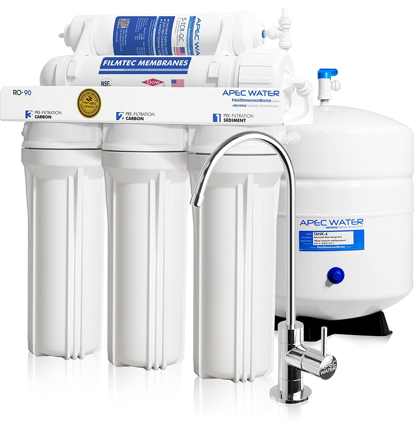 How Does Reverse Osmosis Work Best Reverse Osmosis System Reviews In 2017 Purifier Advisors
