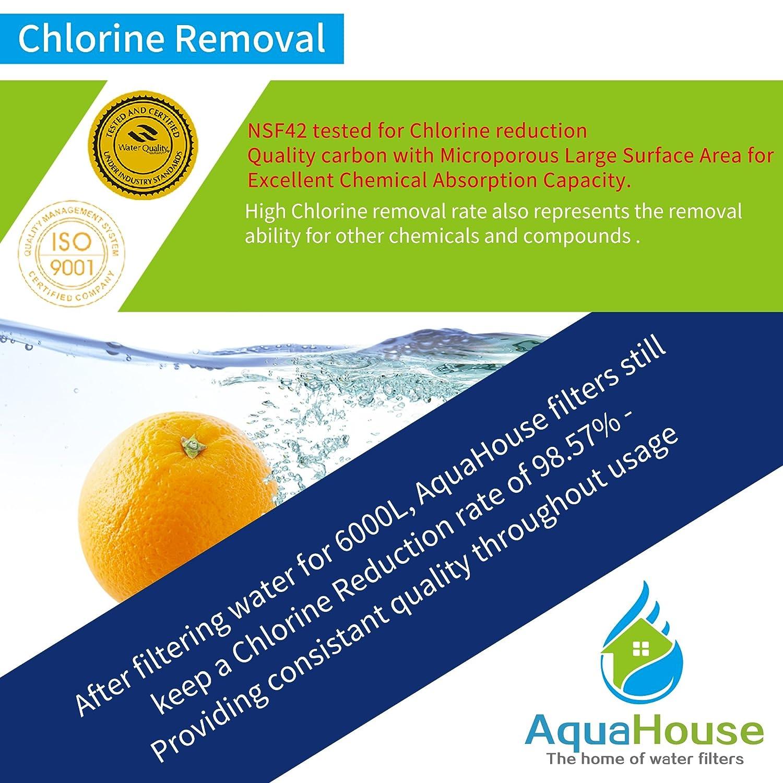 AquaHouse UIFWC Filtre /à eau pour les refroidisseurs deau aliment/és en r/éseau Plomb/é dans les distributeurs deau et les fontaines deau potable 1//4