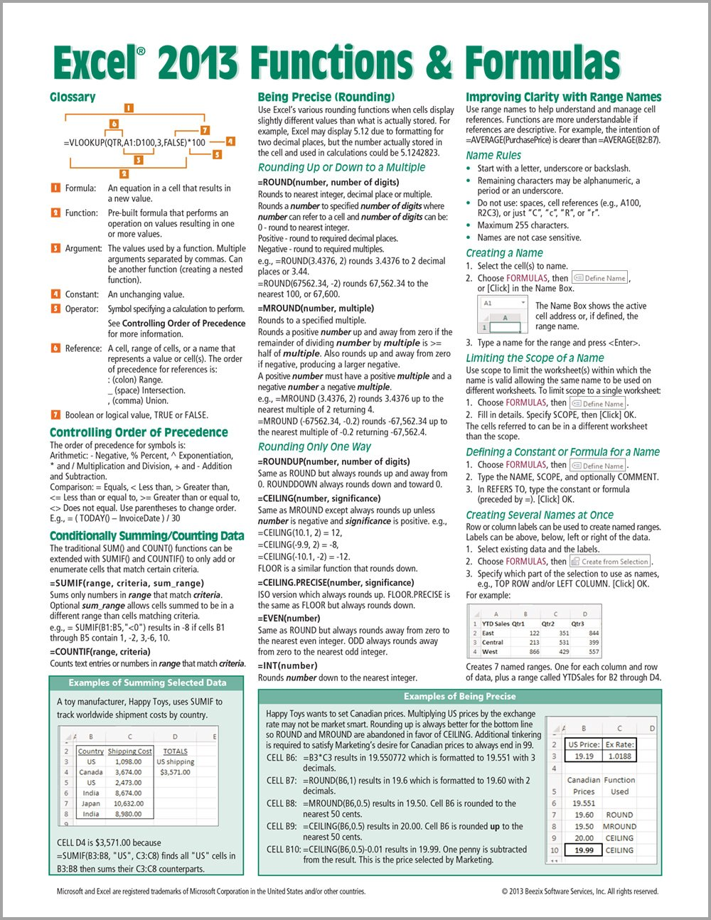 Microsoft Excel 2013 Functions Formulas Quick Reference Card 4 Page Cheat Sheet Focusing On Examples And Context For Intermediate To Advanced Functions And Formulas Laminated Guide Beezix Inc Beezix Inc 9781936220779 Amazon Com Books