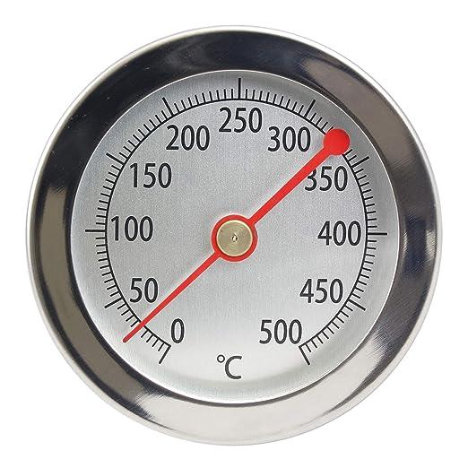 Lantelme 2840 Termómetro para horno (hasta 500 ºC) Analógico ...