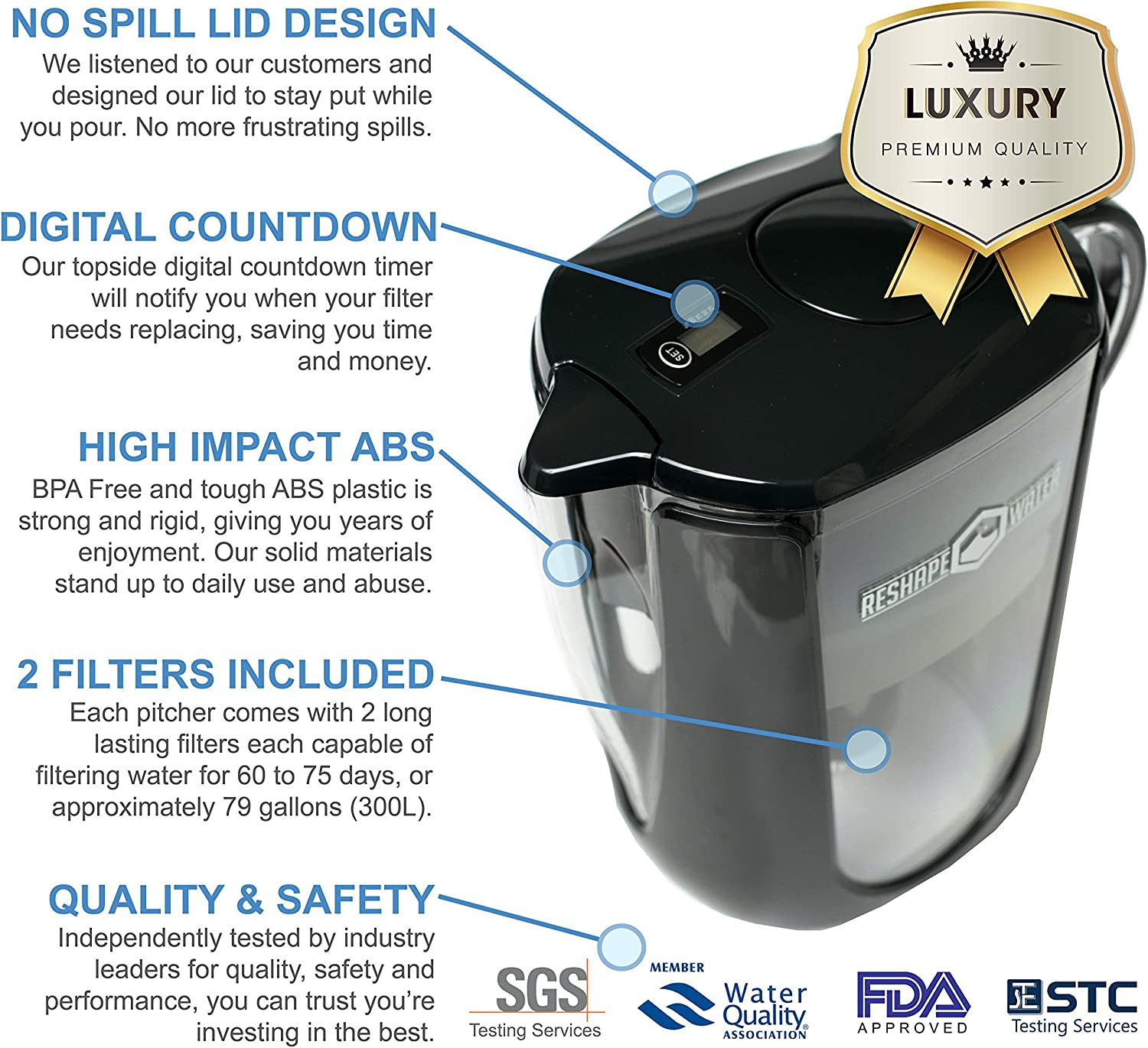 Reshape Effective Anti-Oxidizing Water Filter Pitcher