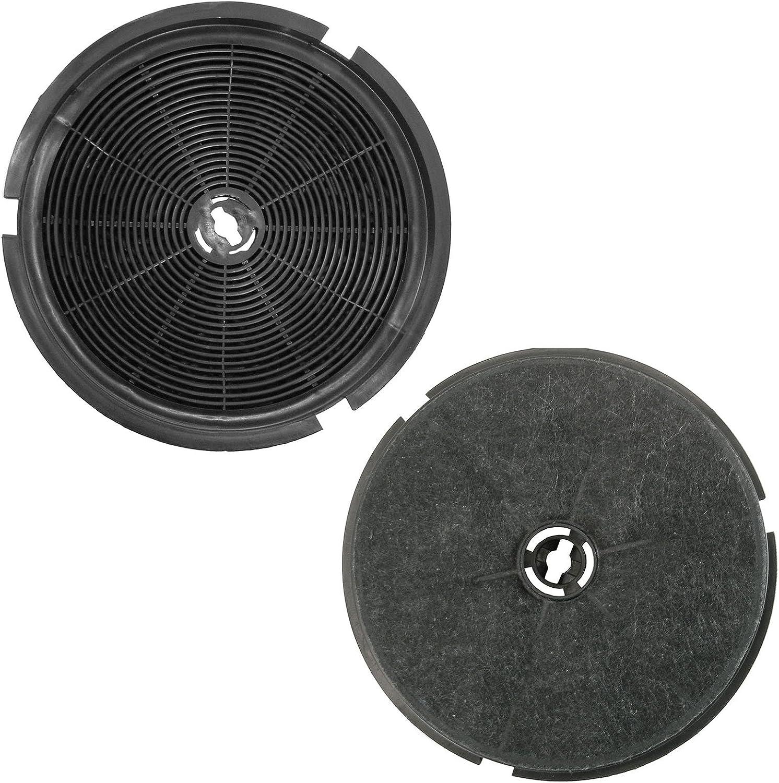 SPARES2GO Vent Carbón Carbon Filtros para B & Q Cata Cooke & Lewis Campana campanas (Paquete de 2): Amazon.es: Hogar