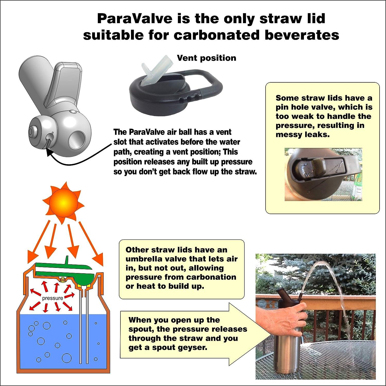 Paravalve sans effort paille Couvercle pour Hydro /& Nalgene bouteilles d/'eau fuite proo Noir