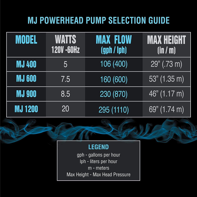 Cobalt Aquatics MJ Water Pump Multi-Purpose Powerhead (5W/7 5W/8 5W/20W)