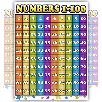 Counting 1-100 Numbers Laminated Chart Poster by Young N Refined 15x20