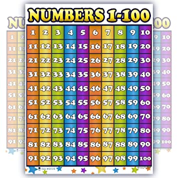 Counting 1-100 Numbers Large Laminated Chart Poster by Young N Refined 18x24